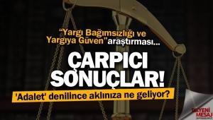 Dikkat çeken araştırma! Yargıya güven sıfırlandı