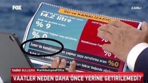 FETÖ ve İzmir'den kalma karton bilgi bizi yıktı