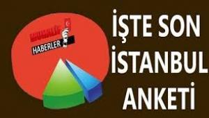 Son İstanbul anketi yayınlandı: Aradaki fark 7 puan
