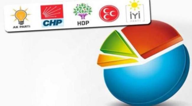 Bugün seçim olsa AKP yüzde 36