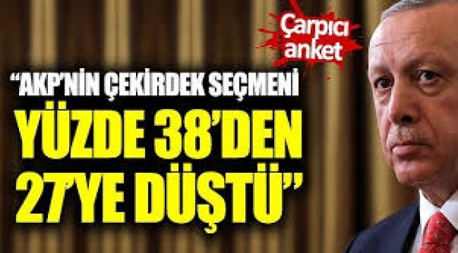 AK Parti'nin kendini toparlaması çok zor çünkü felç oldu