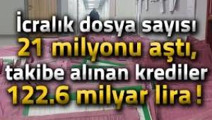 İcra dairelerindeki dosya sayısı 21 milyonu aştı, takibe alınan krediler 122 milyar lira oldu