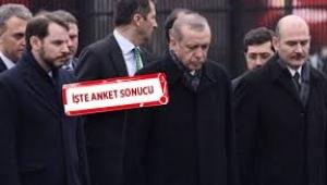 Erdoğan'dan sonra AKP'nin başına kim geçmeli