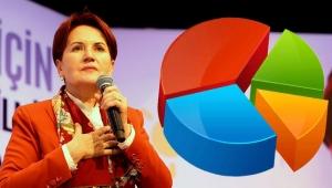 Meral Akşener anket açıkladı!