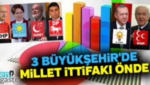 Cumhur İttifakı ile Millet İttifakı arasındaki oy farkı yüzde 2,2'ye düştü