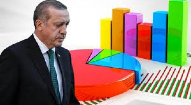 AKP ile ittifak yapmasa MHP baraj altı kalıyor