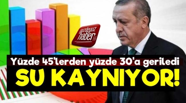 AKP'nin oy oranı yüzde 45'lerden yüzde 30'a geriledi