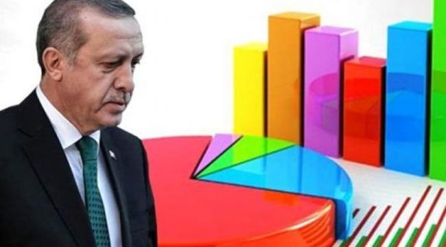 Yeni anket: AKP'nin oyları iki partiye yöneldi