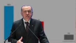 Erdoğan'a son ankette 'Başkanlık Sistem'i şoku