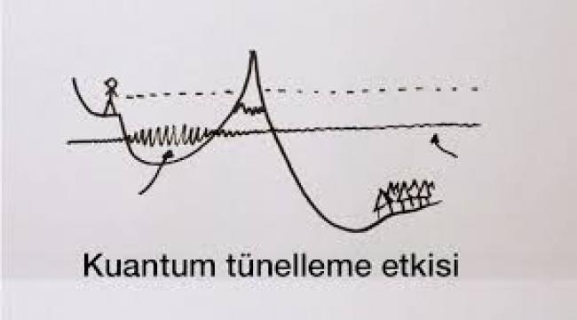 Kuantum tünelleme