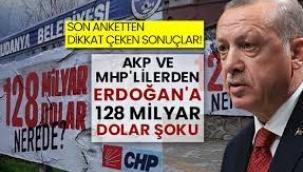 AKP ve MHP'lilerden Erdoğan'a 128 milyar dolar şoku