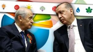 AKP ve MHP'ye büyük şok
