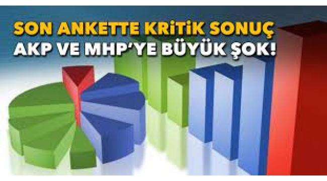 AKP'ye büyük şok! Son ankette partilerin oy oranı