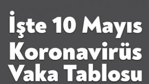 10 Mayıs corona virüs tablosu ve vaka sayısı...