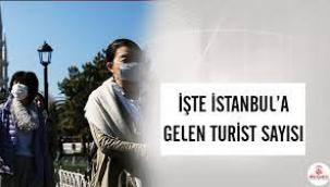 İstanbul Valisi açıkladı! Mart ayında gelen turist sayısı...