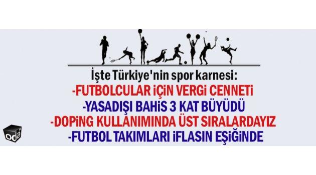 İşte Türkiye'nin spor karnesi