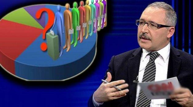 Abdulkadir Selvi, partilerin oy oranını açıkladı!