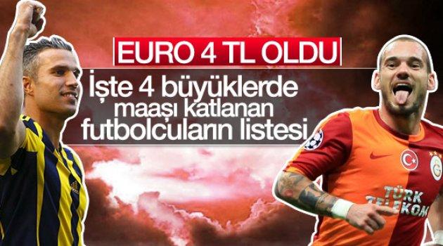 Süper Lig'de en çok kazananlar