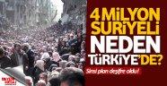 4 milyon Suriyeli neden kabul edildi (ll) Araplaşma adımları