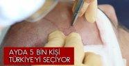 Saç Ekimi İçin Her Ay 5 Bin Kişi Türkiye'yi Ziyaret Ediyor