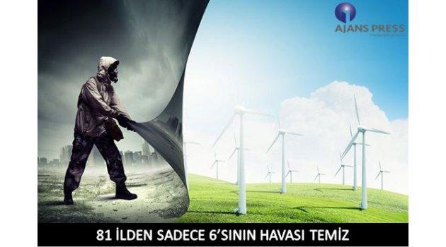 Türkiye'de yer alan 81 ilden sadece 6'sının havasının temiz
