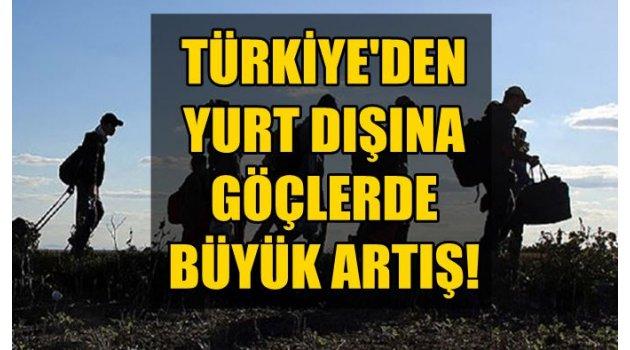 Türkiye'den göç eden kişi sayısı