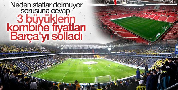 Beşiktaş'ın kombine fiyatları Avrupa kulüplerini solladı