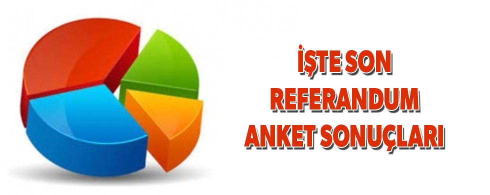 Siyasi kulislere göre; AK Parti Genel Merkezine gelen anket sonuçları