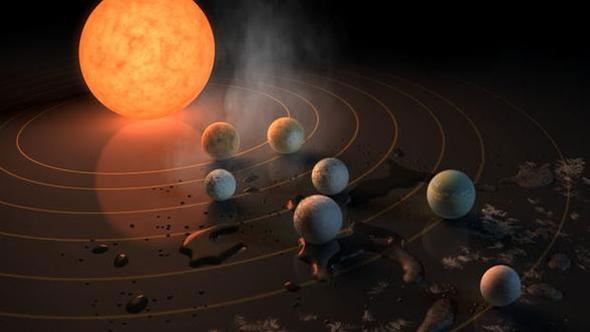 Yeni gezegen keşfi dünyayı heyecanlandırdı! Nedir bu exoplanet discovery NASA